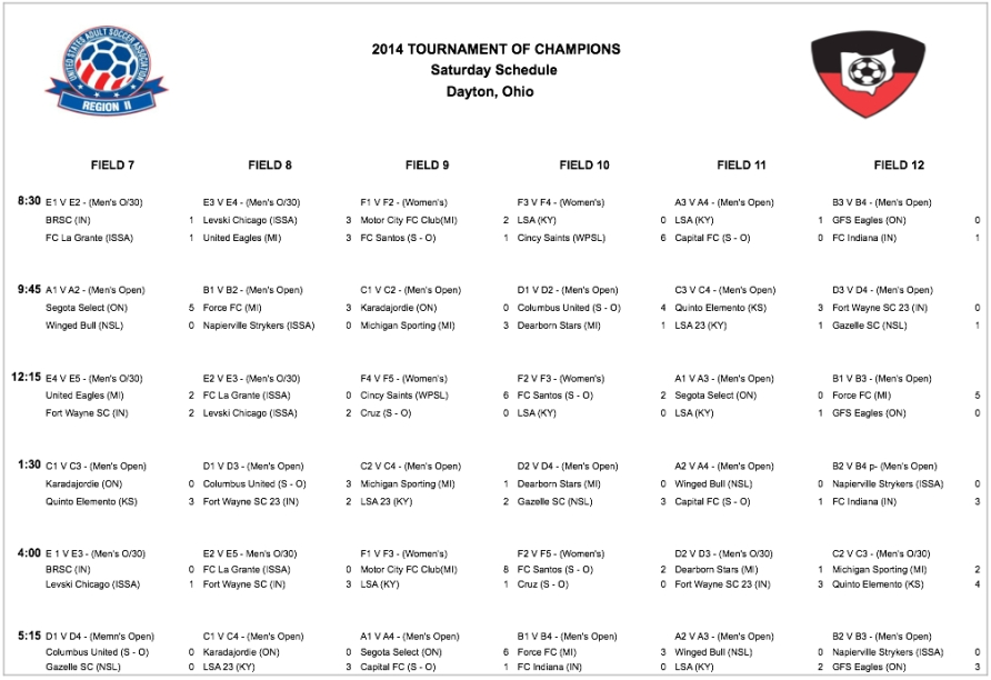 2014R2_TOC_Results_Saturday