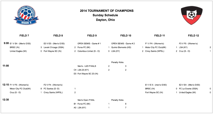 2014R2_TOC_Results_Sunday